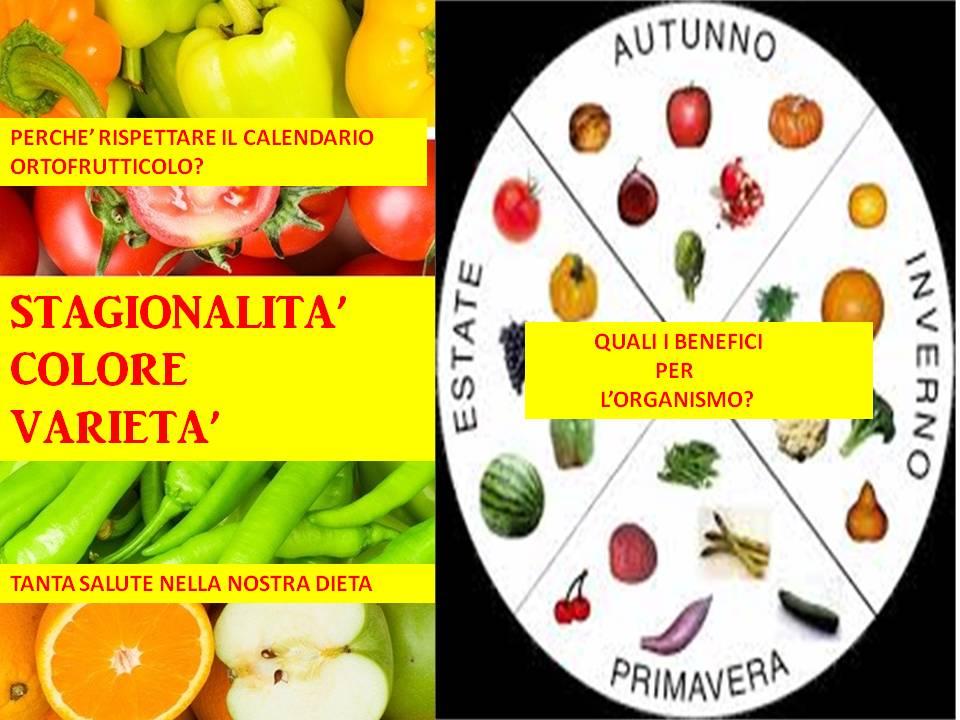 Calendario Stagionalita Frutta E Verdura.Attenzione Alla Stagionalita Di Frutta E Verdura Perche